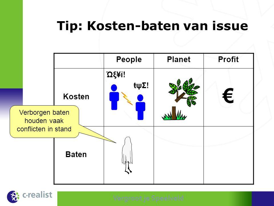 Tip: Kosten-baten van issue