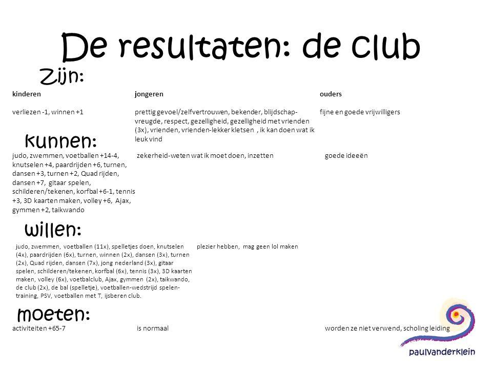 De resultaten: de club Zijn: kunnen: willen: moeten: kinderen