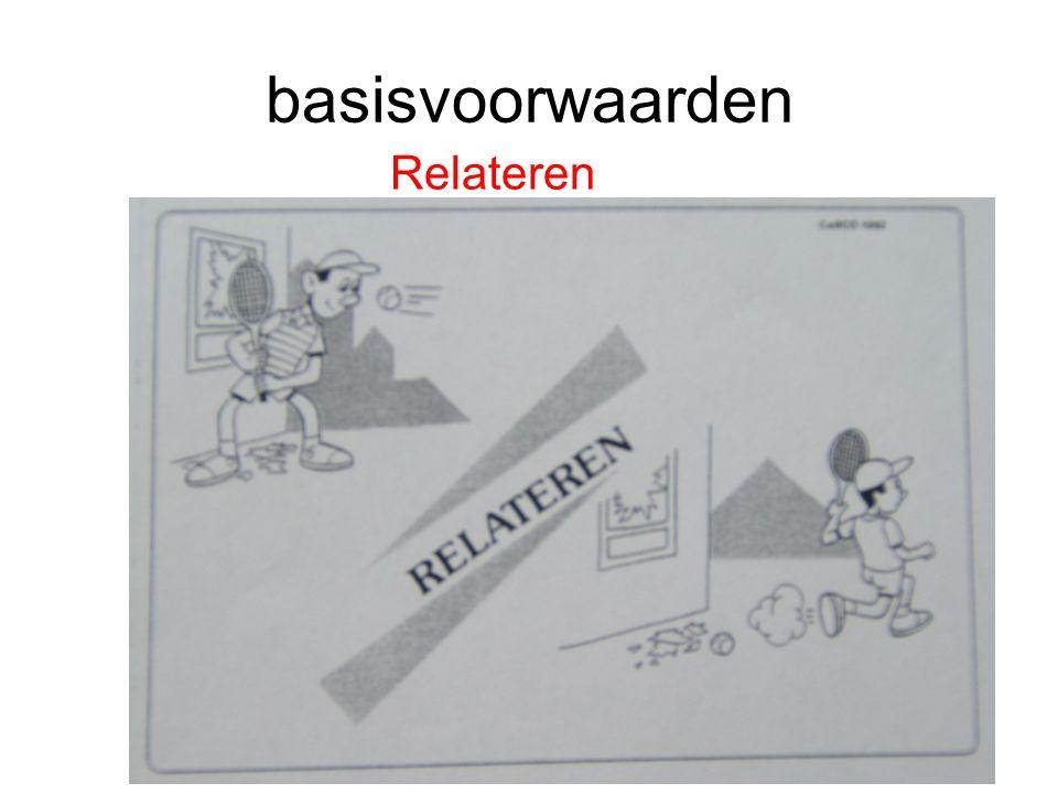 basisvoorwaarden Relateren