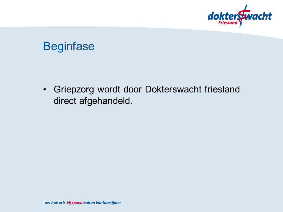Beginfase Griepzorg wordt door Dokterswacht friesland direct afgehandeld.