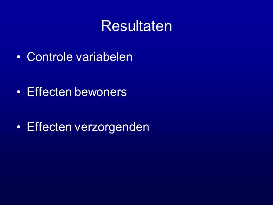 Resultaten Controle variabelen Effecten bewoners Effecten verzorgenden