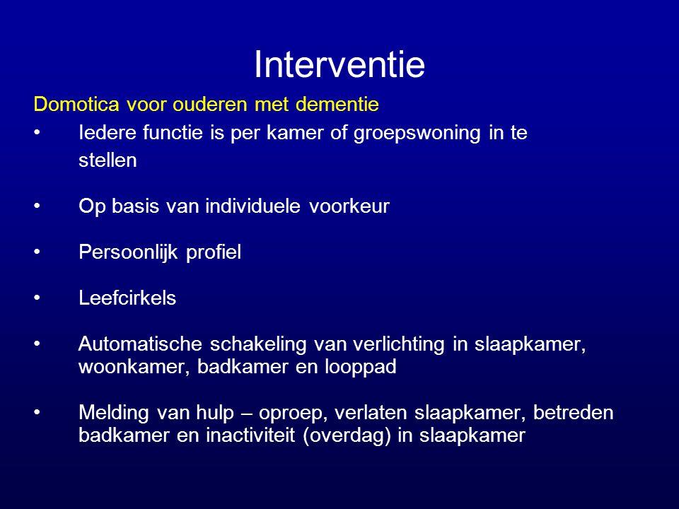Interventie Domotica voor ouderen met dementie