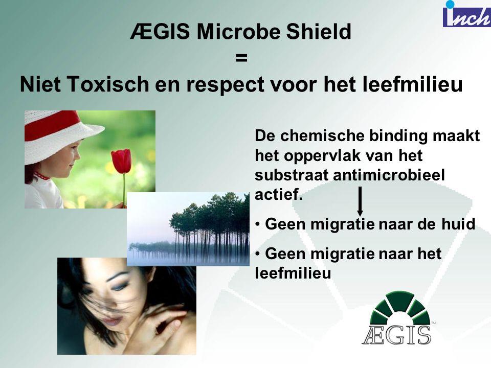 ÆGIS Microbe Shield = Niet Toxisch en respect voor het leefmilieu