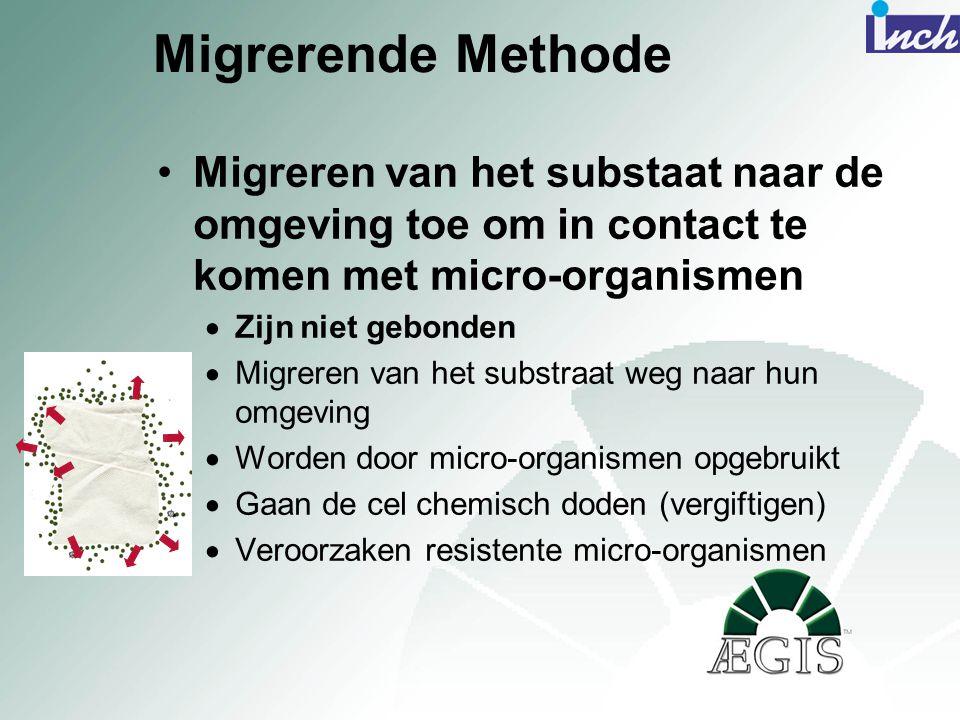 Migrerende Methode Migreren van het substaat naar de omgeving toe om in contact te komen met micro-organismen.