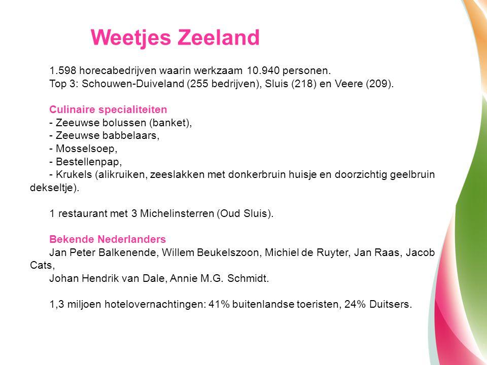 Weetjes Zeeland 1.598 horecabedrijven waarin werkzaam 10.940 personen.