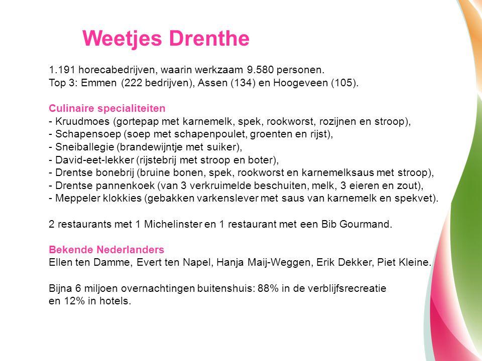Weetjes Drenthe 1.191 horecabedrijven, waarin werkzaam 9.580 personen.