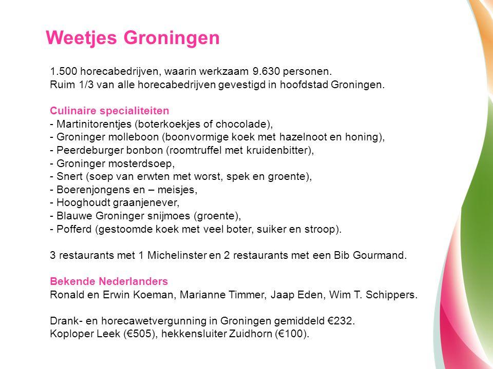 Weetjes Groningen 1.500 horecabedrijven, waarin werkzaam 9.630 personen. Ruim 1/3 van alle horecabedrijven gevestigd in hoofdstad Groningen.