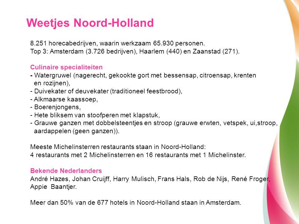 Weetjes Noord-Holland