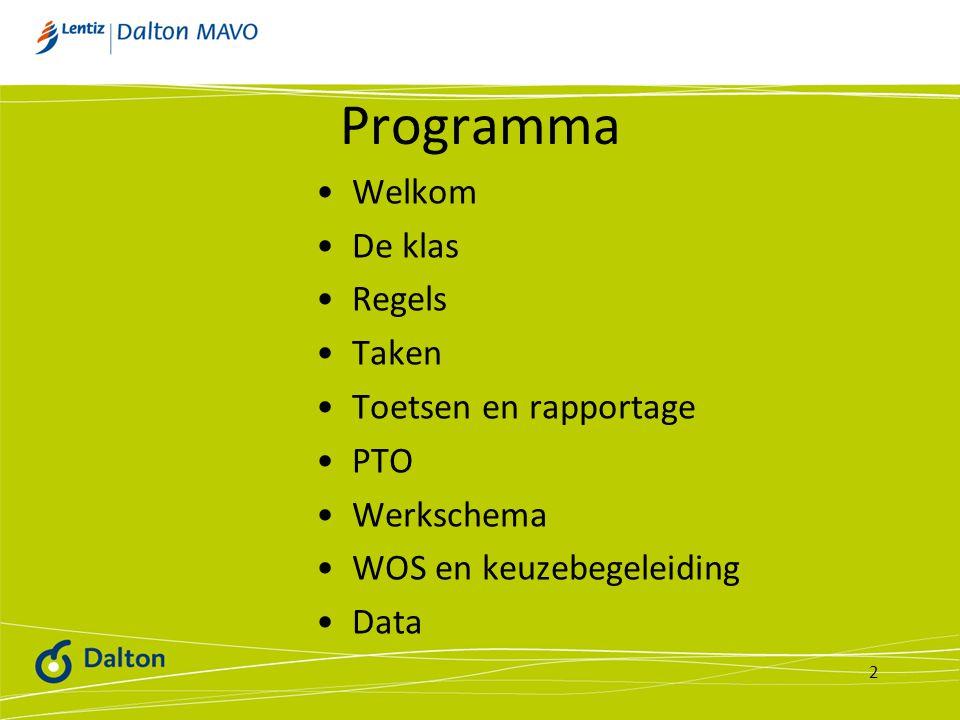 Programma Welkom De klas Regels Taken Toetsen en rapportage PTO