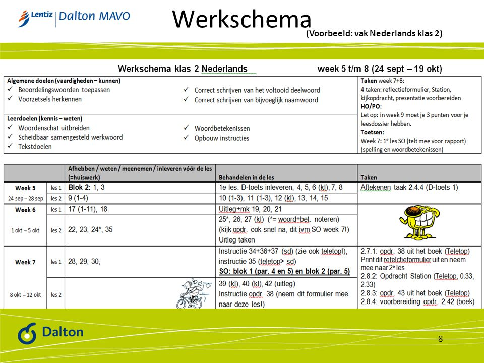 Werkschema (Voorbeeld: vak Nederlands klas 2)