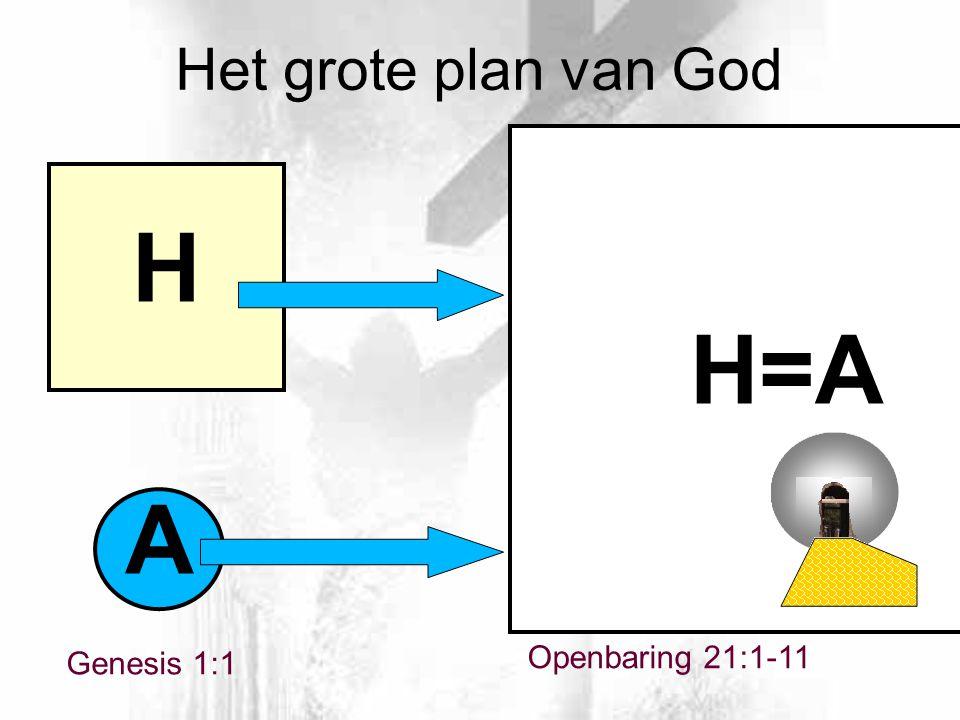 Het grote plan van God H=A H A Openbaring 21:1-11 Genesis 1:1