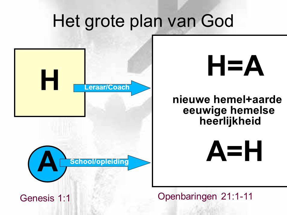 H=A H A=H A Het grote plan van God nieuwe hemel+aarde eeuwige hemelse