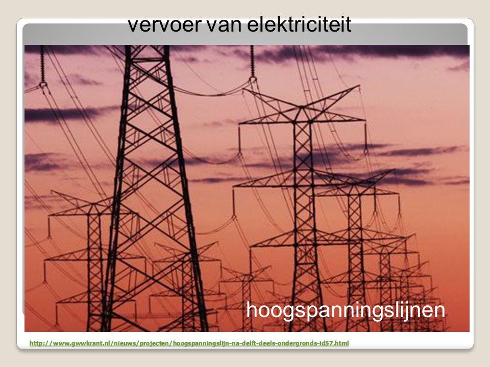 vervoer van elektriciteit