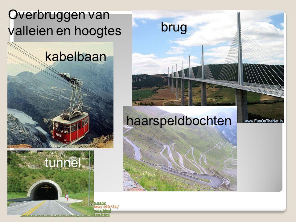 Overbruggen van valleien en hoogtes brug