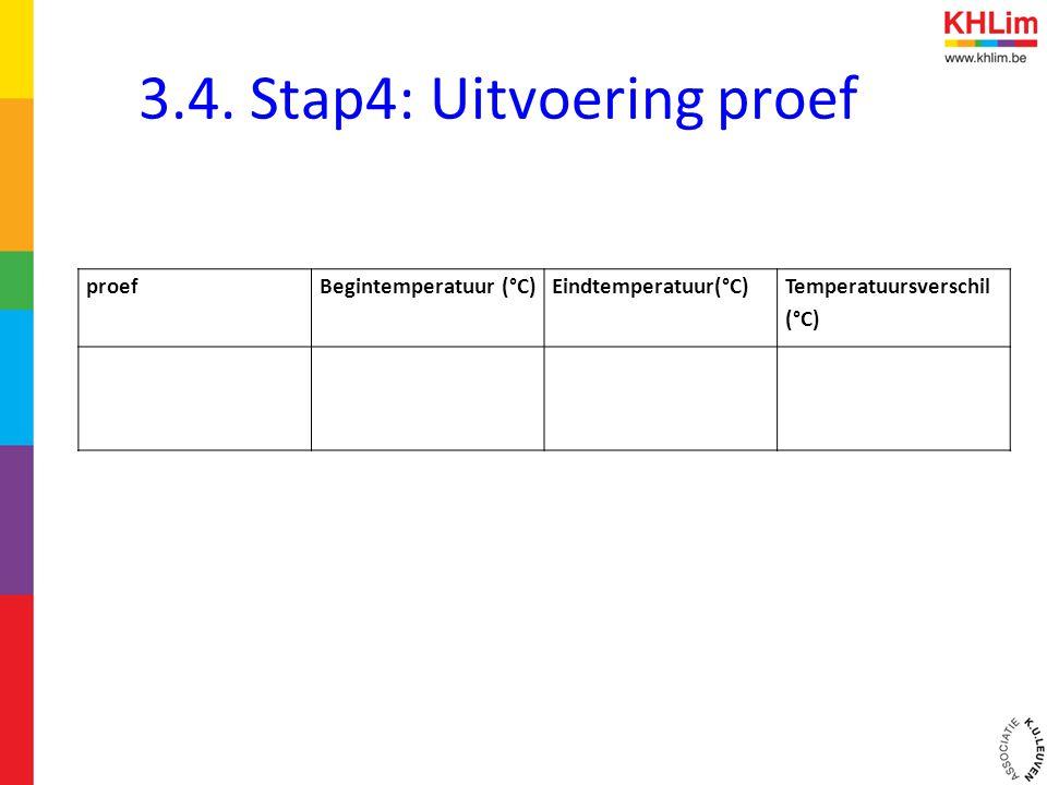 3.4. Stap4: Uitvoering proef