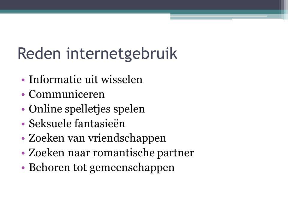 Reden internetgebruik
