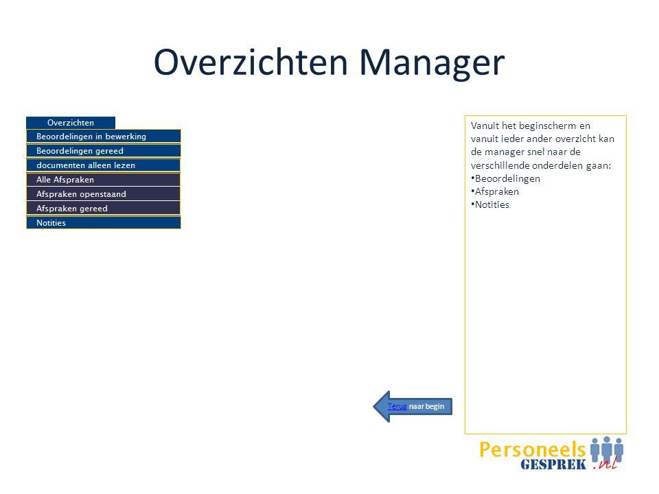 Overzichten Manager Vanuit het beginscherm en vanuit ieder ander overzicht kan de manager snel naar de verschillende onderdelen gaan: