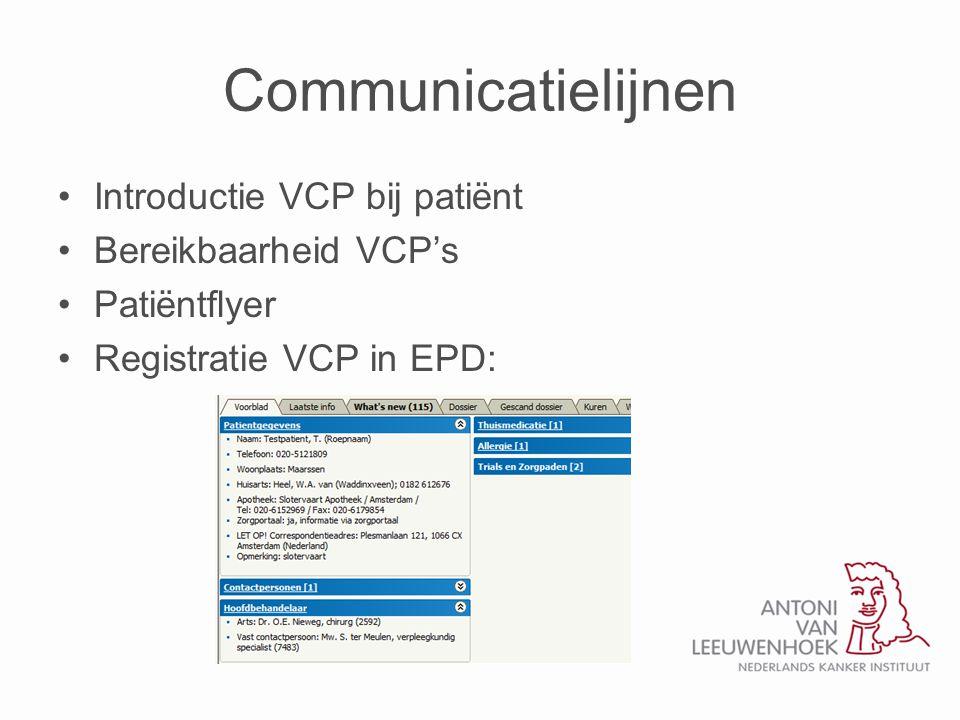 Communicatielijnen Introductie VCP bij patiënt Bereikbaarheid VCP's