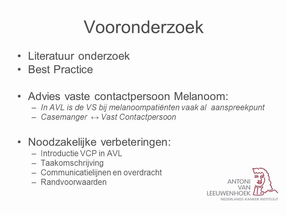 Vooronderzoek Literatuur onderzoek Best Practice