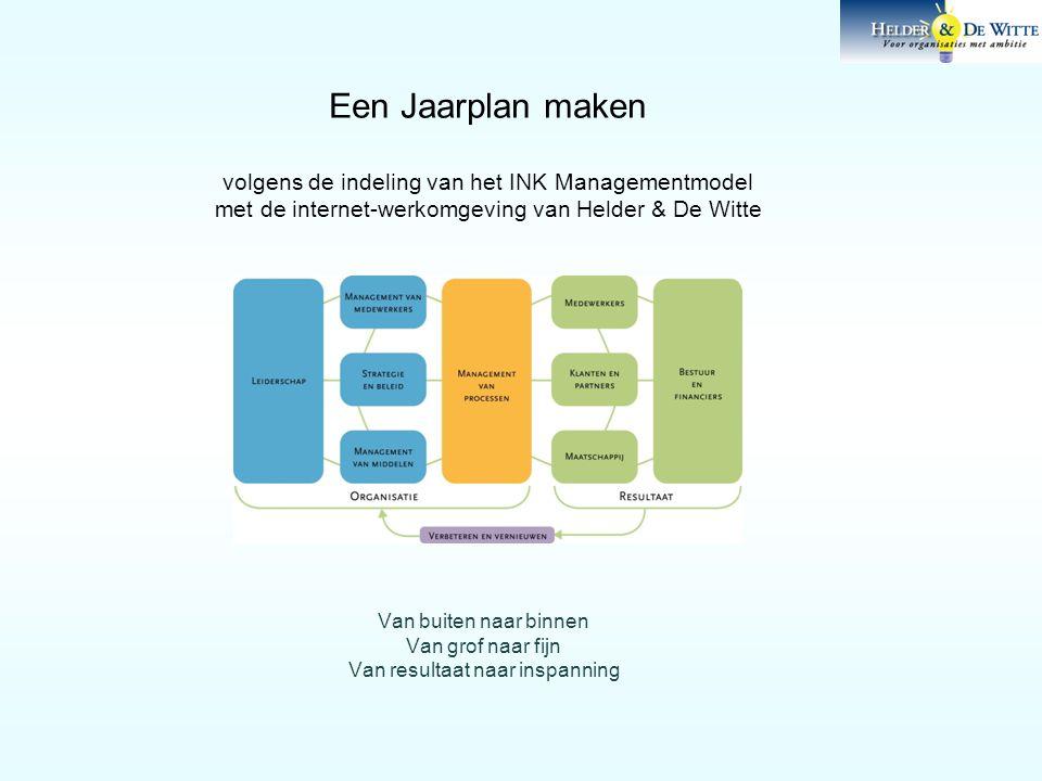 Een Jaarplan maken volgens de indeling van het INK Managementmodel met de internet-werkomgeving van Helder & De Witte