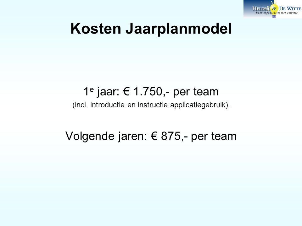 Kosten Jaarplanmodel 1e jaar: € 1.750,- per team