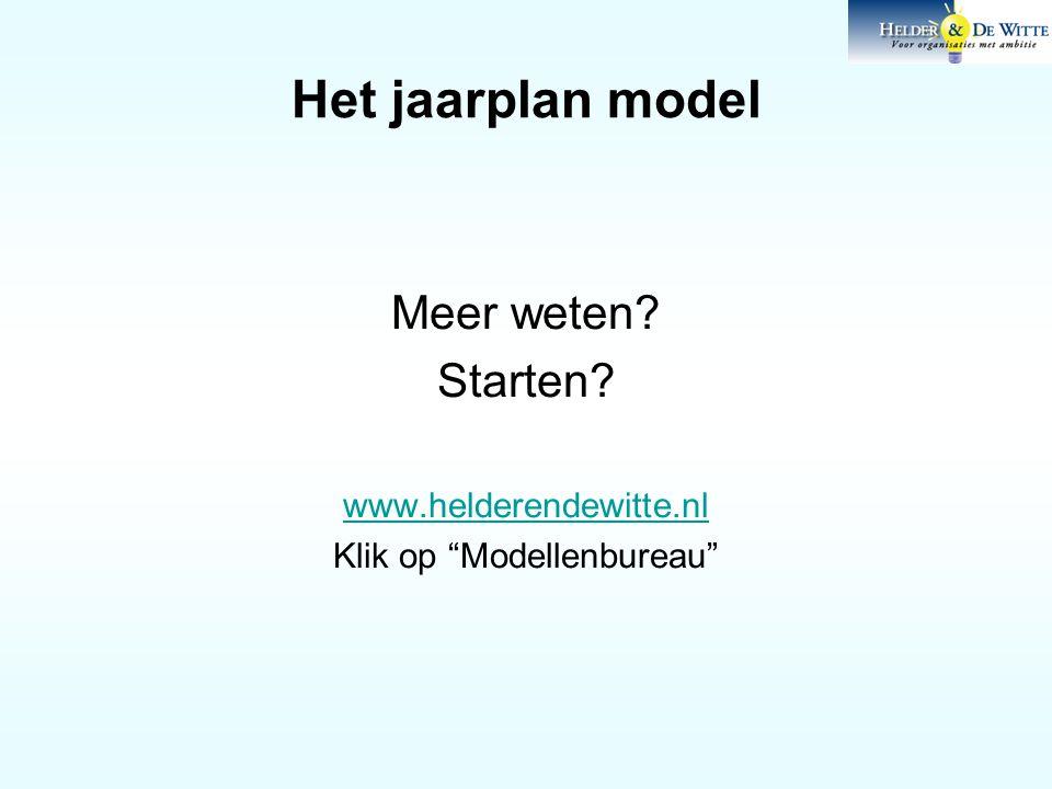 Klik op Modellenbureau