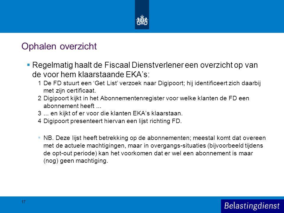 Ophalen overzicht Regelmatig haalt de Fiscaal Dienstverlener een overzicht op van de voor hem klaarstaande EKA's: