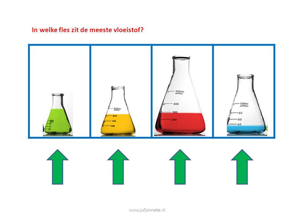 In welke fles zit de meeste vloeistof