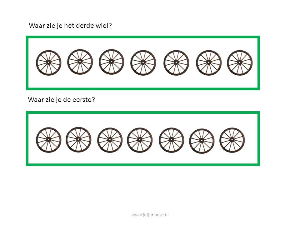 Waar zie je het derde wiel