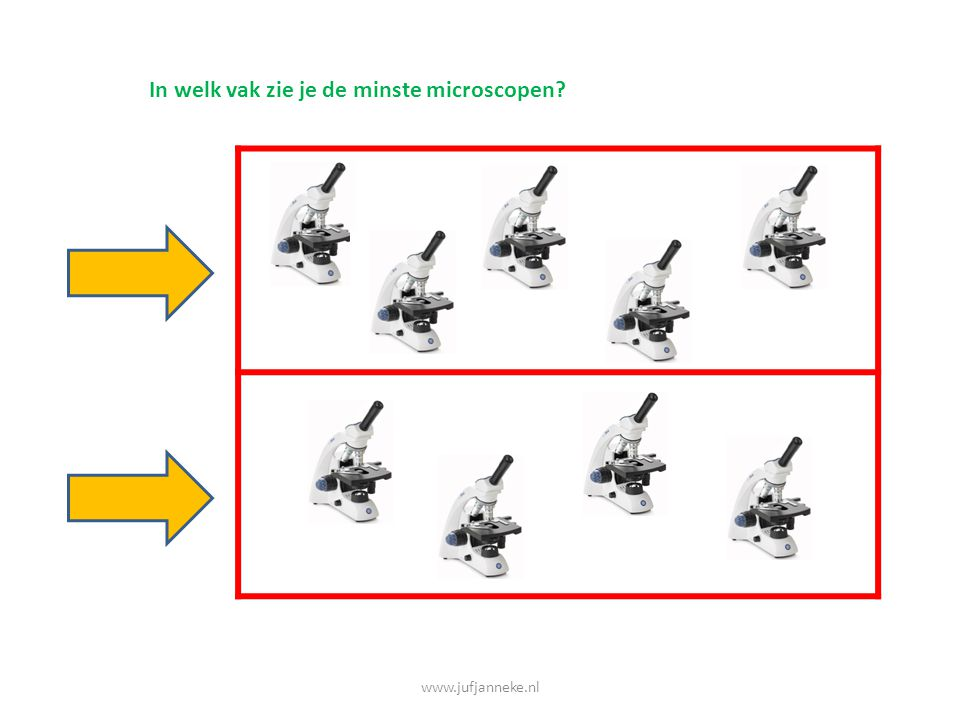 In welk vak zie je de minste microscopen