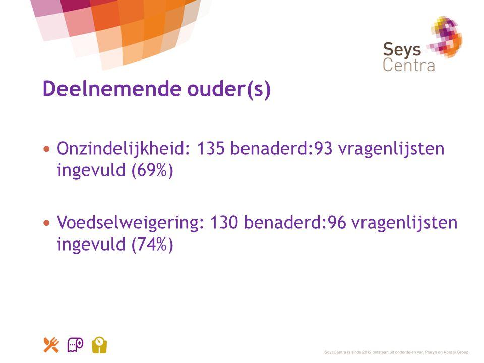 Deelnemende ouder(s) Onzindelijkheid: 135 benaderd:93 vragenlijsten ingevuld (69%) Voedselweigering: 130 benaderd:96 vragenlijsten ingevuld (74%)