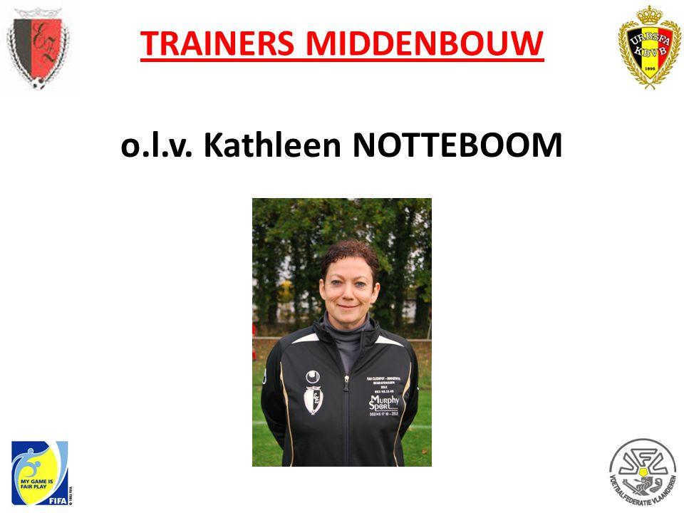o.l.v. Kathleen NOTTEBOOM