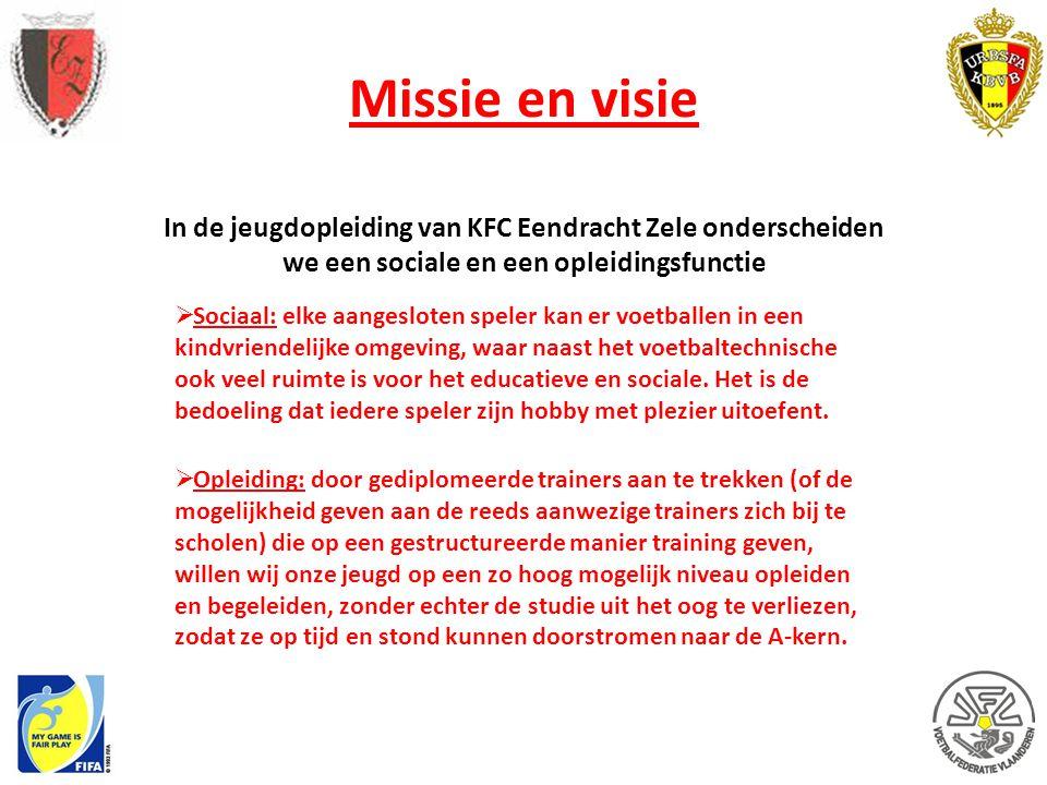 Missie en visie In de jeugdopleiding van KFC Eendracht Zele onderscheiden. we een sociale en een opleidingsfunctie.