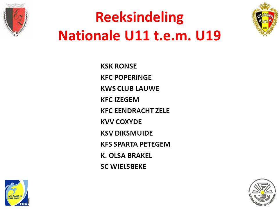 Reeksindeling Nationale U11 t.e.m. U19