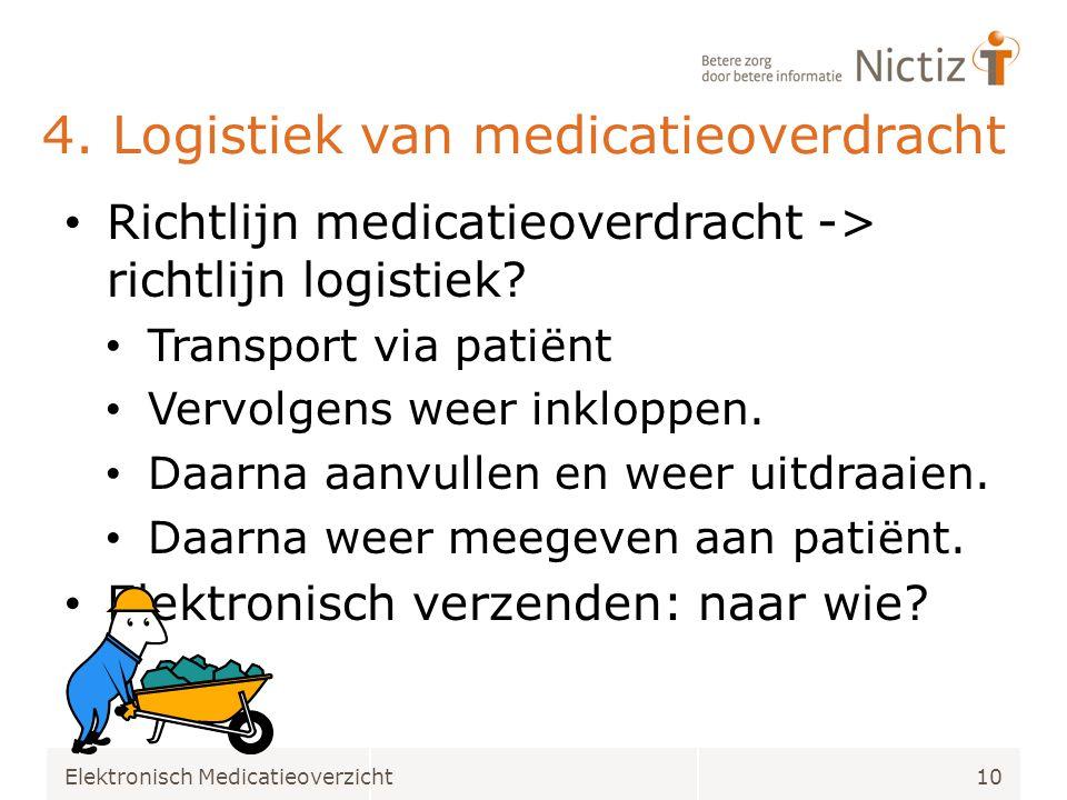 4. Logistiek van medicatieoverdracht