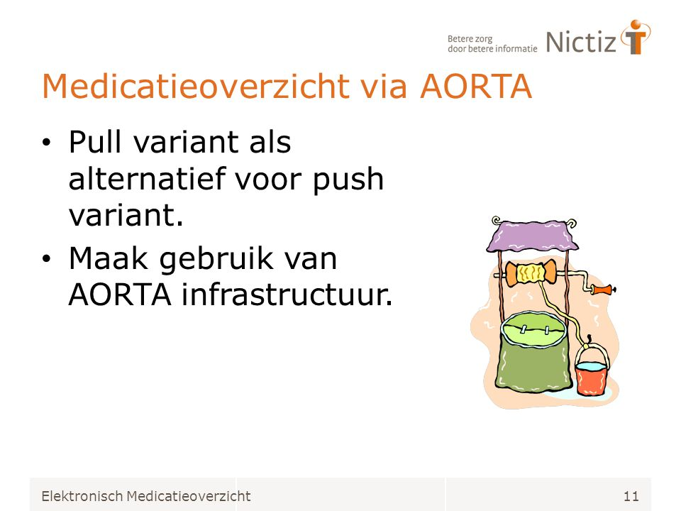 Medicatieoverzicht via AORTA