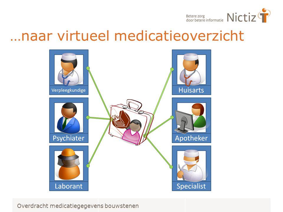 …naar virtueel medicatieoverzicht
