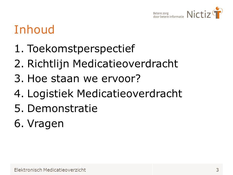 Inhoud Toekomstperspectief Richtlijn Medicatieoverdracht