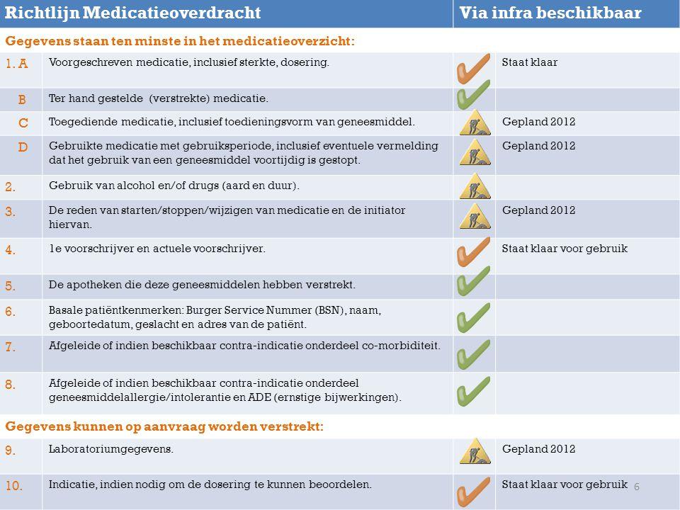 Richtlijn Medicatieoverdracht Via infra beschikbaar