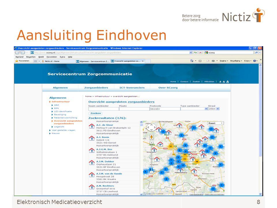 Aansluiting Eindhoven