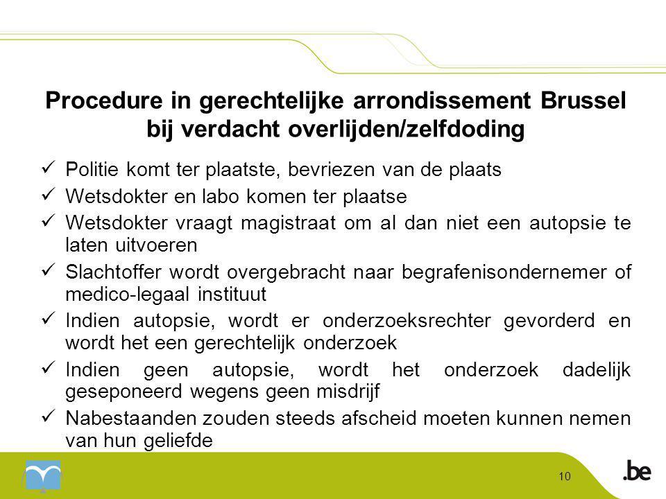 Procedure in gerechtelijke arrondissement Brussel bij verdacht overlijden/zelfdoding