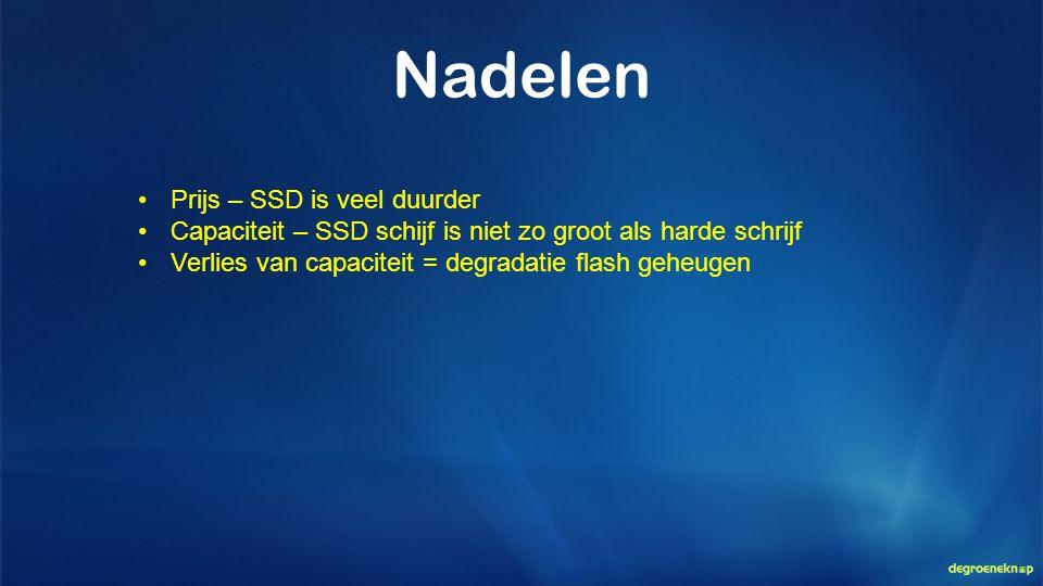 Nadelen Prijs – SSD is veel duurder