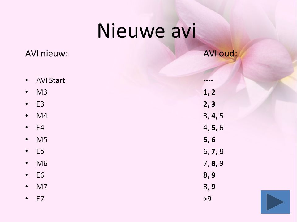 Nieuwe avi AVI nieuw: AVI oud: AVI Start ---- M3 1, 2 E3 2, 3