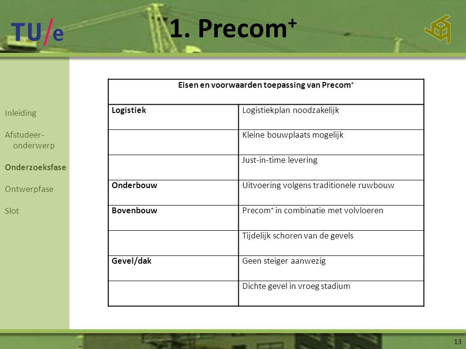Eisen en voorwaarden toepassing van Precom+