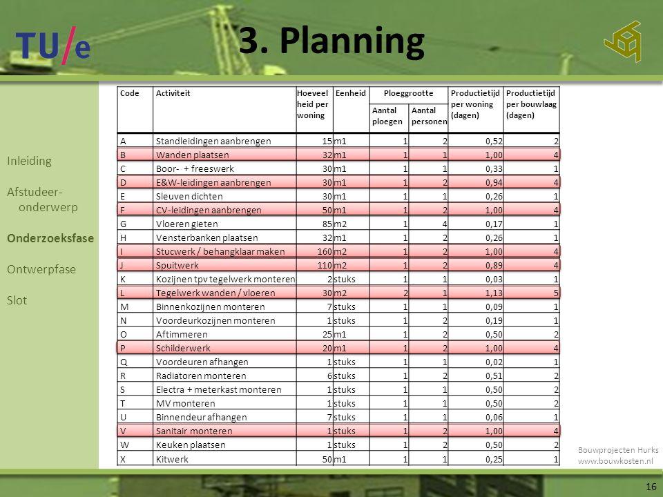 3. Planning Inleiding Afstudeer- onderwerp Onderzoeksfase Ontwerpfase