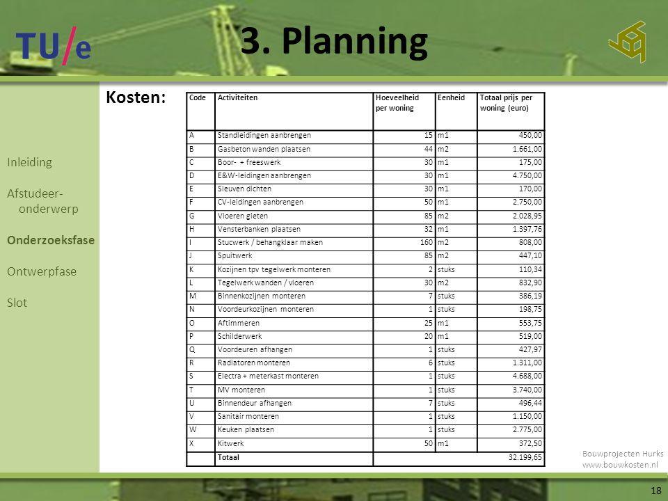 3. Planning Kosten: Inleiding Afstudeer- onderwerp Onderzoeksfase