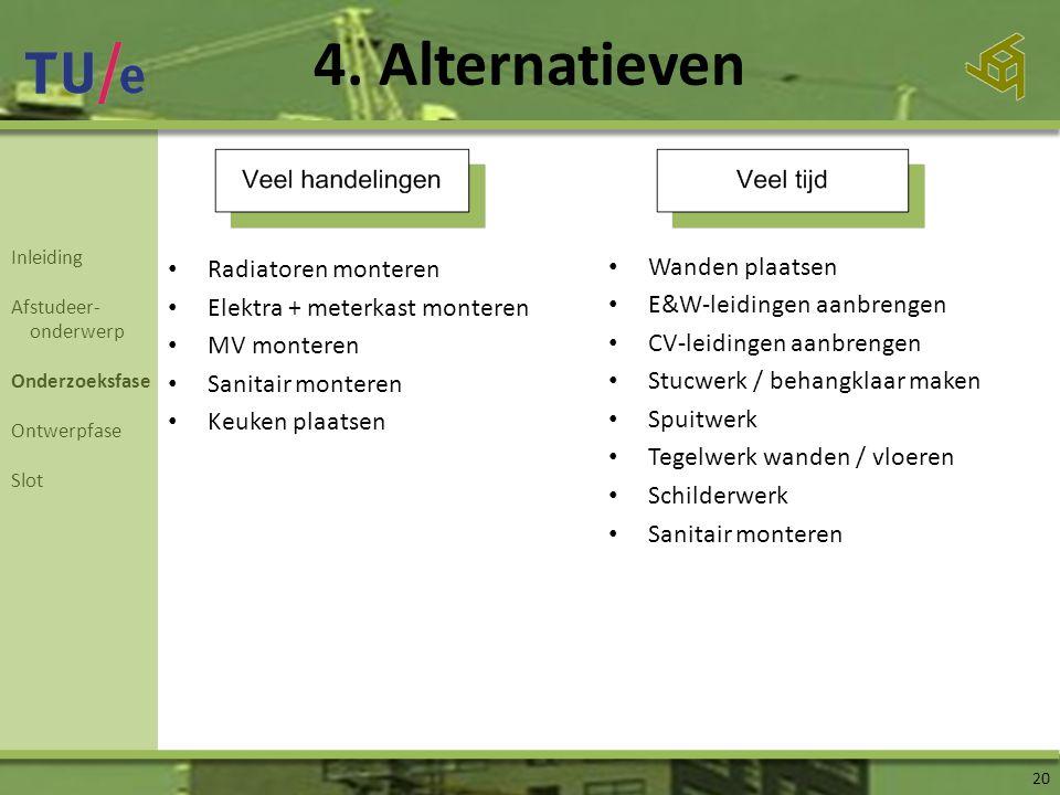 4. Alternatieven Radiatoren monteren Wanden plaatsen