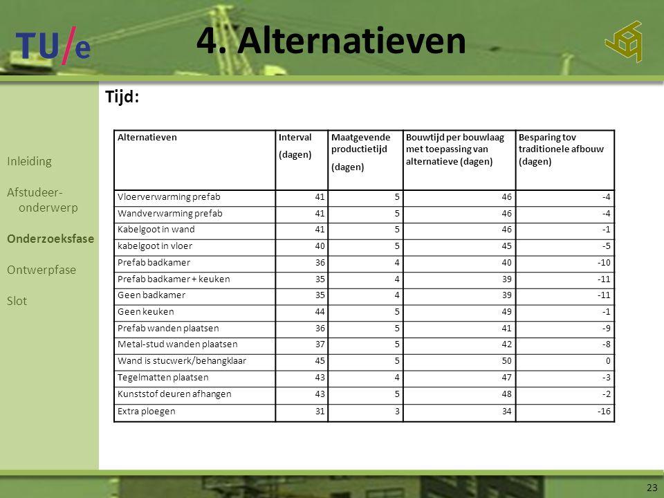 4. Alternatieven Tijd: Inleiding Afstudeer- onderwerp Onderzoeksfase