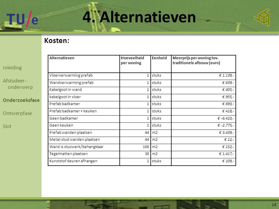4. Alternatieven Kosten: Inleiding Afstudeer- onderwerp Onderzoeksfase