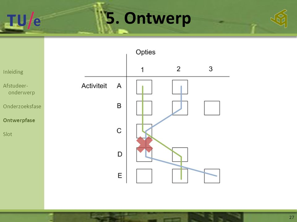 5. Ontwerp Inleiding Afstudeer- onderwerp Onderzoeksfase Ontwerpfase
